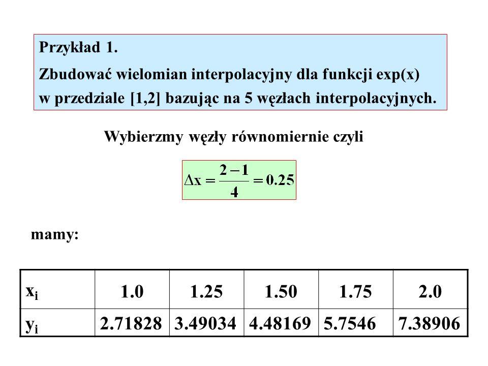 Przykład 1.Zbudować wielomian interpolacyjny dla funkcji exp(x) w przedziale [1,2] bazując na 5 węzłach interpolacyjnych.